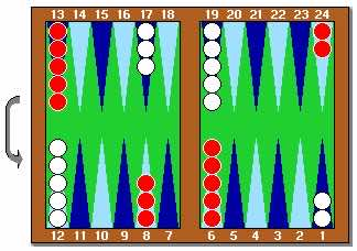 uvod_Backgammon_turnaj_plan